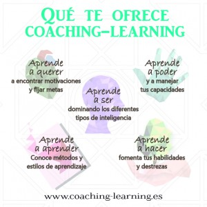 coaching learning